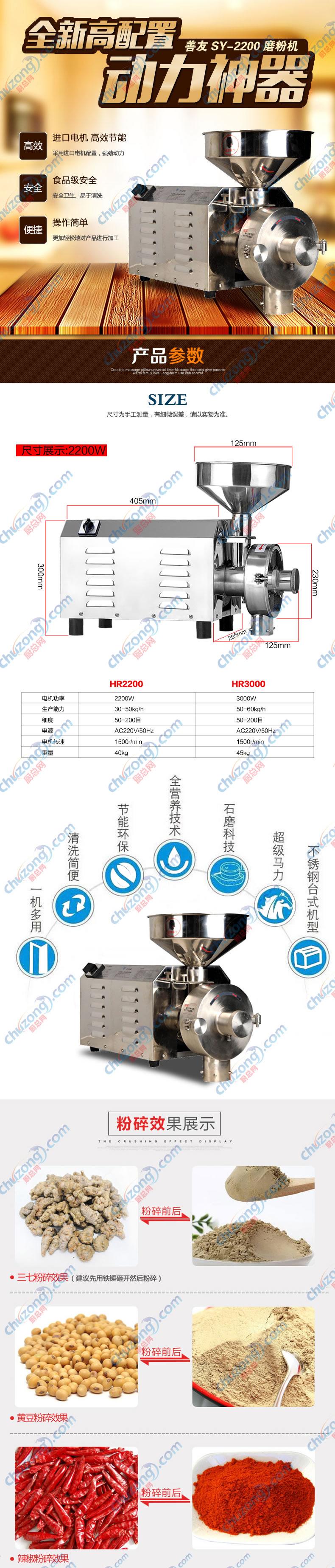 善友磨粉机SY-2200详情图